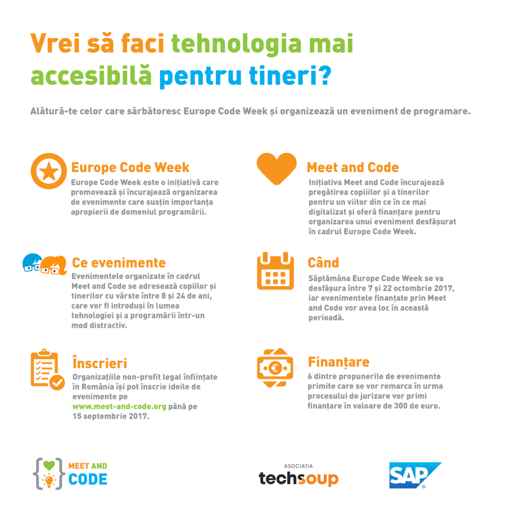 Infografic_Meet and Code_Asociatia Techsoup